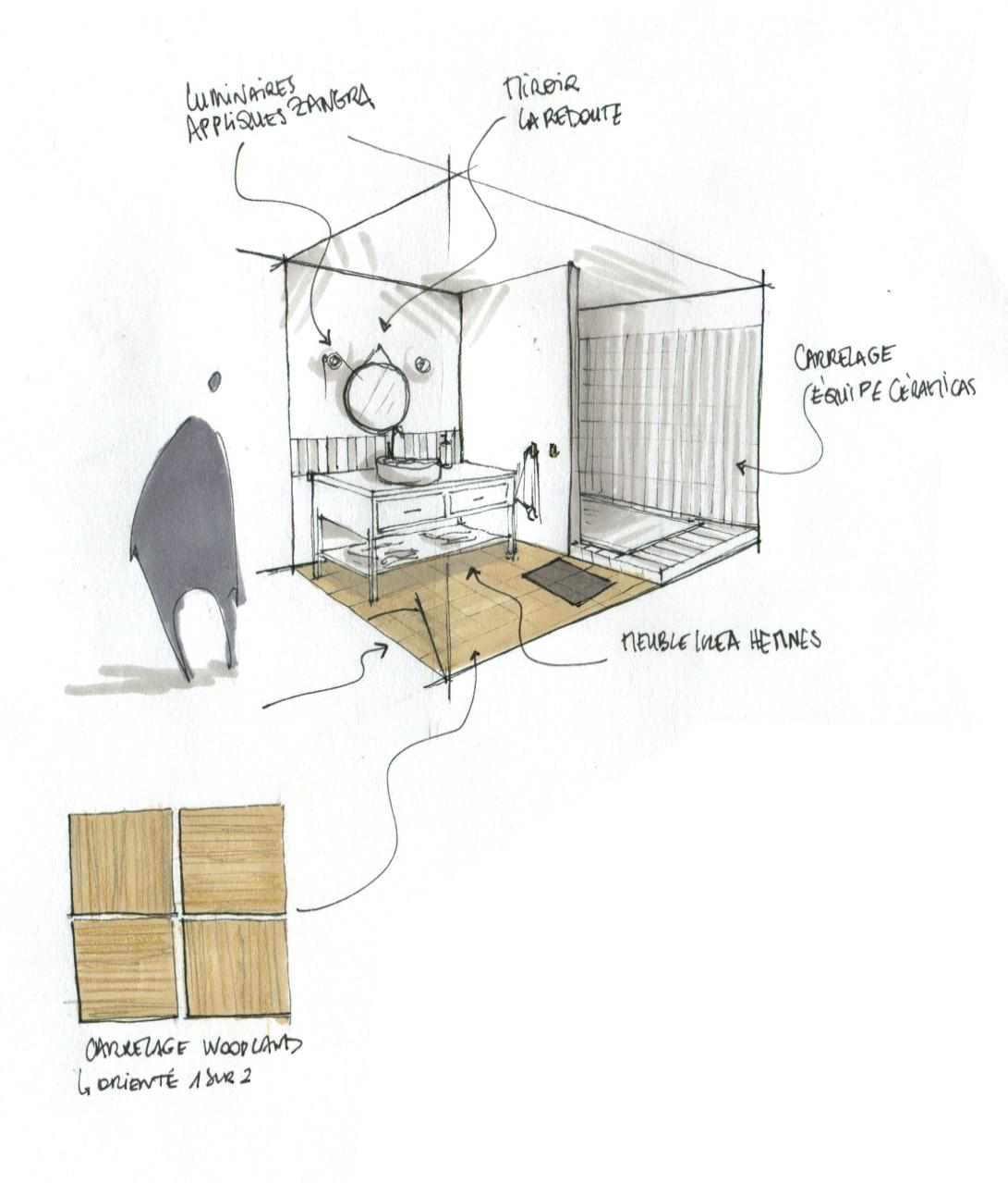 Lala Architectes_Rénovation_Appartement_ Bordeaux_Croquis d'Ambiance_Salle de bain
